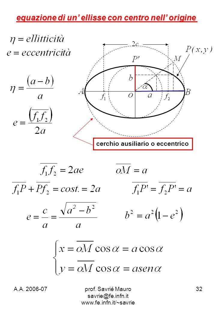 A.A. 2006-07prof. Savrié Mauro savrie@fe.infn.it www.fe.infn.it/~savrie 32 equazione di un ellisse con centro nell origine cerchio ausiliario o eccent