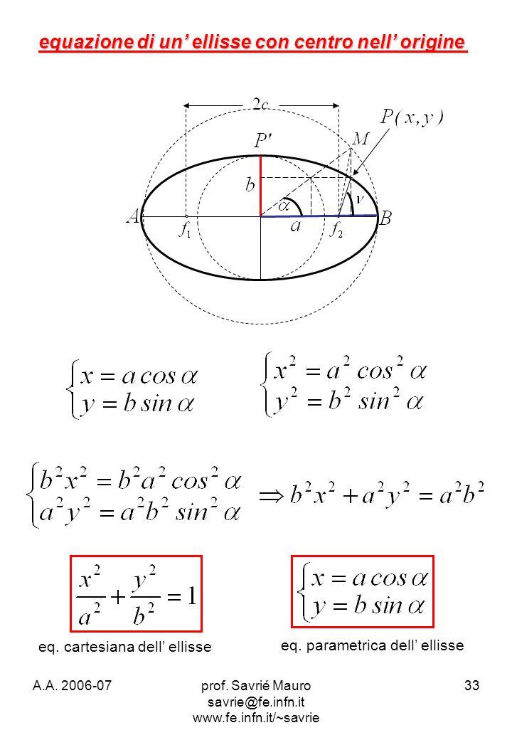 A.A. 2006-07prof. Savrié Mauro savrie@fe.infn.it www.fe.infn.it/~savrie 33 equazione di un ellisse con centro nell origine eq. cartesiana dell ellisse