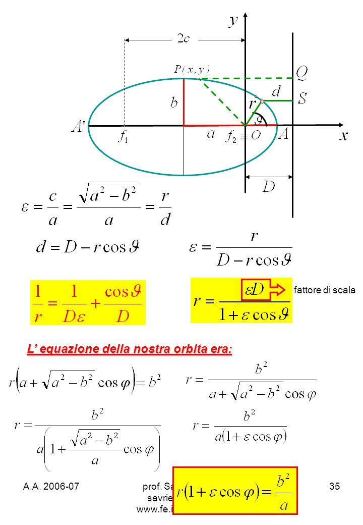 A.A. 2006-07prof. Savrié Mauro savrie@fe.infn.it www.fe.infn.it/~savrie 35 fattore di scala L equazione della nostra orbita era: