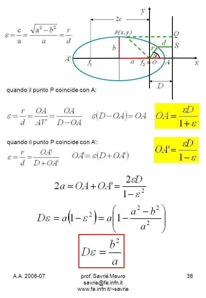 A.A. 2006-07prof. Savrié Mauro savrie@fe.infn.it www.fe.infn.it/~savrie 36 quando il punto P coincide con A: