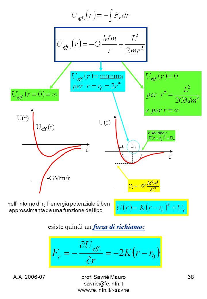A.A. 2006-07prof. Savrié Mauro savrie@fe.infn.it www.fe.infn.it/~savrie 38 U(r) r U eff. (r) -GMm/r U(r) r r0r0 forza di richiamo: esiste quindi un fo