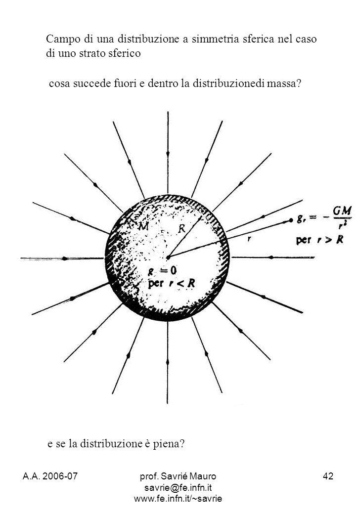 A.A. 2006-07prof. Savrié Mauro savrie@fe.infn.it www.fe.infn.it/~savrie 42 Campo di una distribuzione a simmetria sferica nel caso di uno strato sferi
