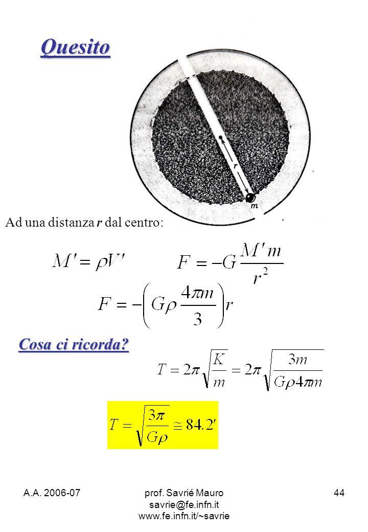 A.A. 2006-07prof. Savrié Mauro savrie@fe.infn.it www.fe.infn.it/~savrie 44 Quesito Ad una distanza r dal centro: Cosa ci ricorda?