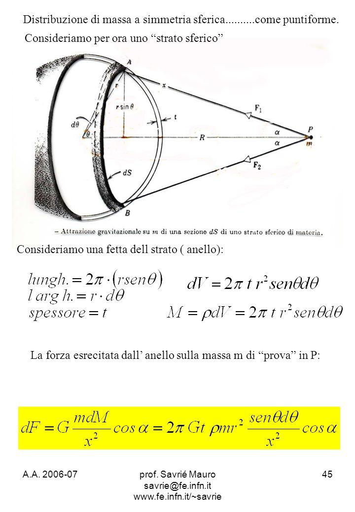 A.A. 2006-07prof. Savrié Mauro savrie@fe.infn.it www.fe.infn.it/~savrie 45 Distribuzione di massa a simmetria sferica..........come puntiforme. Consid