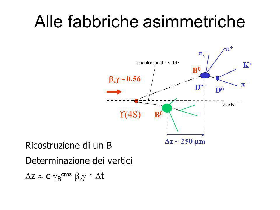 Alle fabbriche asimmetriche K D B s (4S) B z ~ 250 m z ~ 0.56 D opening angle < 14° z axis Ricostruzione di un B Determinazione dei vertici z c B cms
