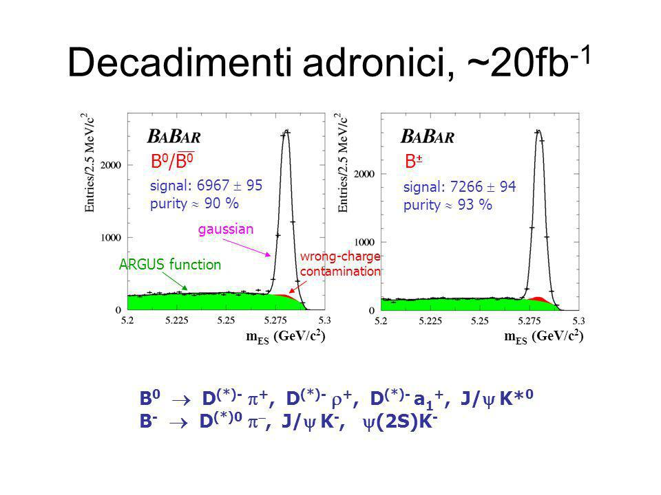 Decadimenti adronici, ~20fb -1 B B 0 /B 0 signal: 6967 95 purity 90 % signal: 7266 94 purity 93 % ARGUS function gaussian m ES (GeV/c 2 ) wrong-charge