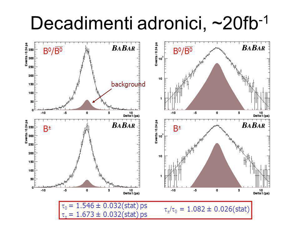 Decadimenti adronici, ~20fb -1 B 0 /B 0 B B background 0 = 1.546 ± 0.032(stat) ps ± = 1.673 ± 0.032(stat) ps ± / 0 = 1.082 ± 0.026(stat)