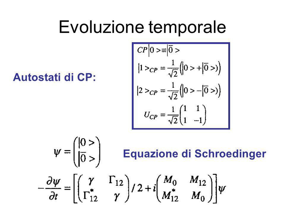 Evoluzione temporale Autostati di CP: Equazione di Schroedinger