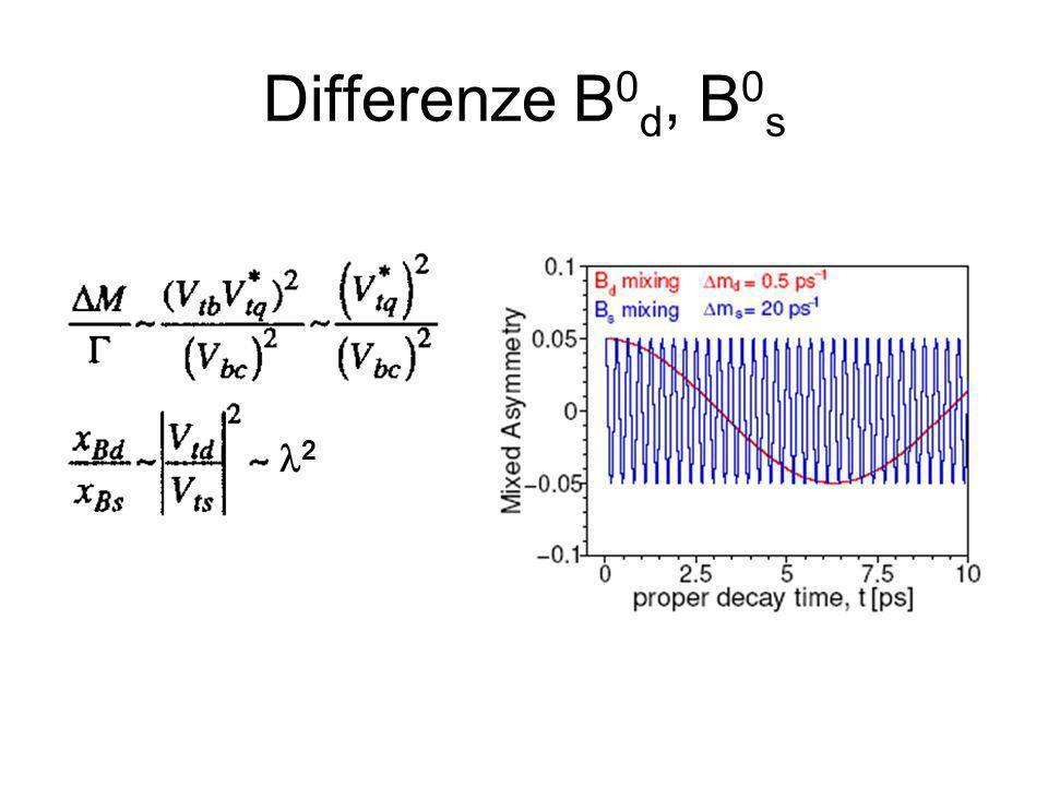 Differenze B 0 d, B 0 s 2