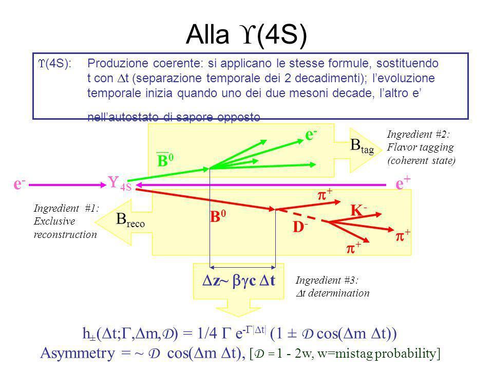 Alla (4S) (4S): Produzione coerente: si applicano le stesse formule, sostituendo t con t (separazione temporale dei 2 decadimenti); levoluzione tempor