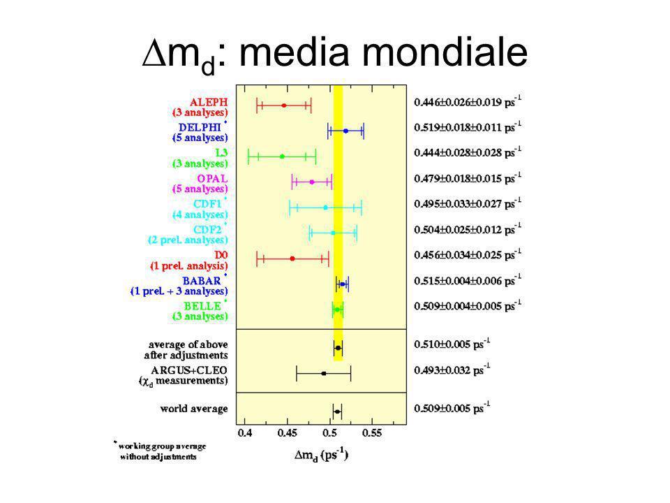 m d : media mondiale
