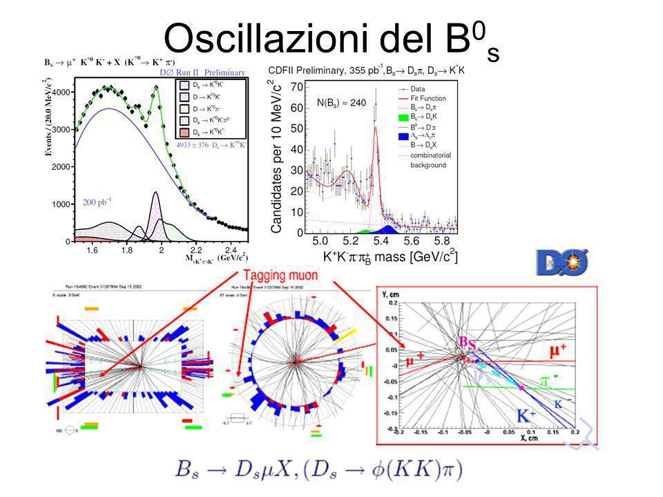 Oscillazioni del B 0 s