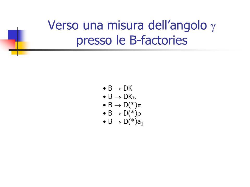 2 (1,0) (, ) (0,0) 1 Fase complessa Il Triangolo di Unitarietà Nel Modello Standard la violazione di CP è descritta dalla presenza di una fase complessa nella matrice CKM che descrive il mixing dei quark: Il Modello Standard prevede che V CKM sia unitaria, da cui la relazione triangolare (nel piano complesso): sin( c )=0.22 A ~ 0.85 Parametrizzazione di Wolfenstein