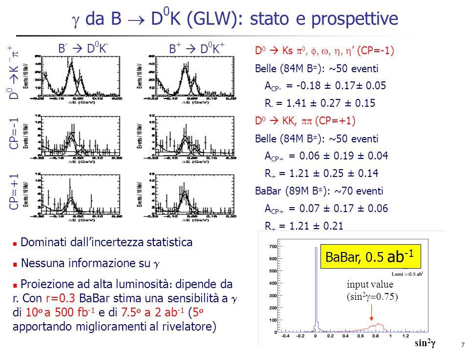 7 input value (sin 2 sin 2 da B D 0 K (GLW): stato e prospettive B - D 0 K - B + D 0 K + D 0 K – + CP=-1 CP=+1 D 0 KK, (CP=+1) Belle (84M B ± ): ~50 eventi A CP+ = 0.06 ± 0.19 ± 0.04 R + = 1.21 ± 0.25 ± 0.14 BaBar (89M B ± ): ~70 eventi A CP+ = 0.07 ± 0.17 ± 0.06 R + = 1.21 ± 0.21 D 0 Ks (CP=-1) Belle (84M B ± ): ~50 eventi A CP- = -0.18 ± 0.17± 0.05 R - = 1.41 ± 0.27 ± 0.15 BaBar, 0.5 ab -1 Dominati dallincertezza statistica Nessuna informazione su Proiezione ad alta luminosità dipende da r.