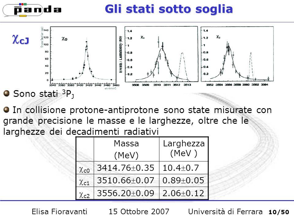 Gli stati sotto soglia cJ cJ Sono stati 3 P J In collisione protone-antiprotone sono state misurate con grande precisione le masse e le larghezze, oltre che le larghezze dei decadimenti radiativi Massa (MeV) Larghezza (MeV ) c0 3414.760.3510.40.7 c1 3510.660.070.890.05 c2 3556.200.092.060.12 Elisa Fioravanti 15 Ottobre 2007 Università di Ferrara 10/50