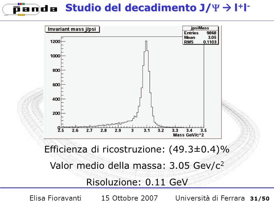 Studio del decadimento J/l + l - Efficienza di ricostruzione: (49.3±0.4)% Valor medio della massa: 3.05 Gev/c 2 Risoluzione: 0.11 GeV Elisa Fioravanti 15 Ottobre 2007 Università di Ferrara 31/50