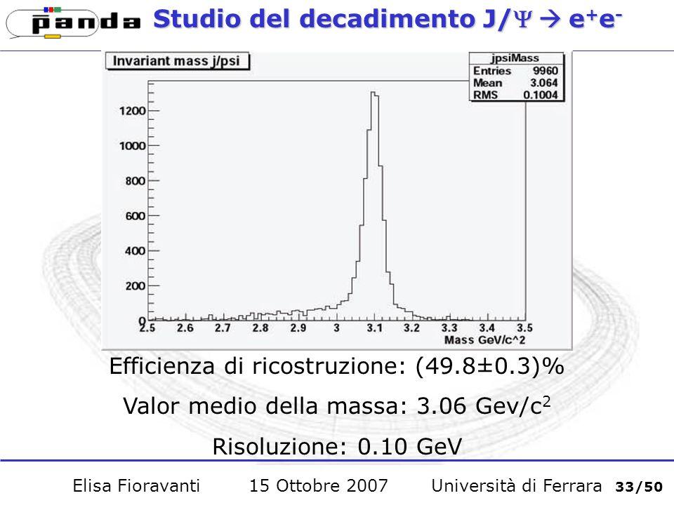 Studio del decadimento J/e + e - Efficienza di ricostruzione: (49.8±0.3)% Valor medio della massa: 3.06 Gev/c 2 Risoluzione: 0.10 GeV Elisa Fioravanti 15 Ottobre 2007 Università di Ferrara 33/50