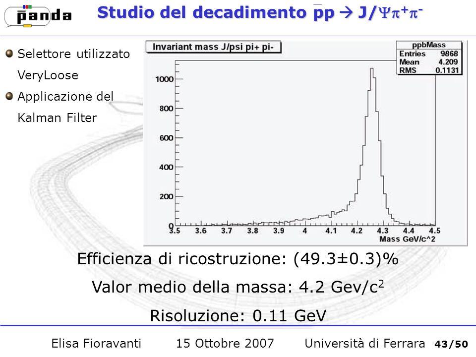Studio del decadimento ppJ/ + - Selettore utilizzato VeryLoose Applicazione del Kalman Filter Efficienza di ricostruzione: (49.3±0.3)% Valor medio della massa: 4.2 Gev/c 2 Risoluzione: 0.11 GeV Elisa Fioravanti 15 Ottobre 2007 Università di Ferrara 43/50