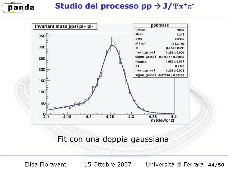 Studio del processo ppJ/ + - Fit con una doppia gaussiana Elisa Fioravanti 15 Ottobre 2007 Università di Ferrara 44/50