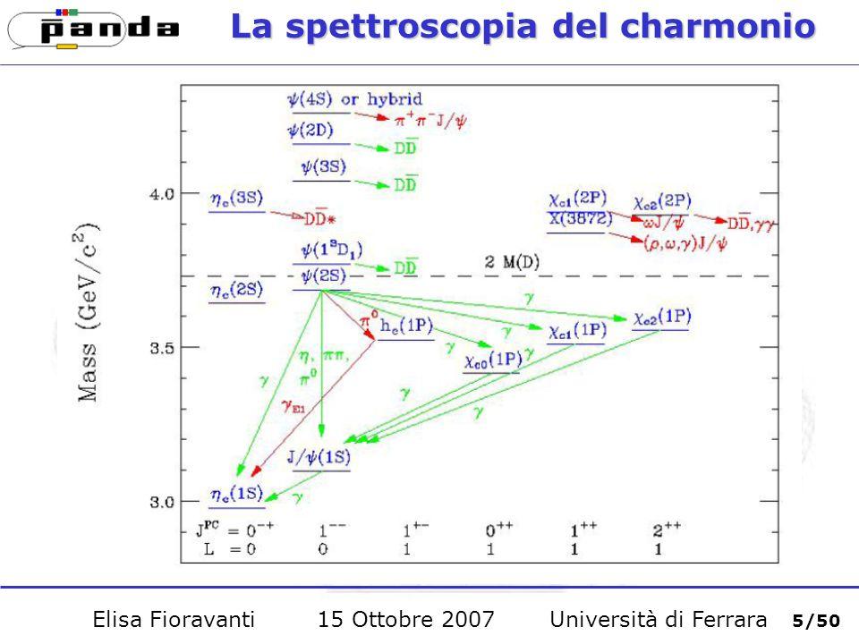 Gli stati sotto soglia J/ – Sono gli stati 1 3 S 1 e 2 3 S 1 Scoperti in annichilazione e + e - da SLAC e Brookhaven Confermati da E760 al Fermilab Massa J/(3096±0.011) MeV/c 2 Larghezza J/: (93.4±2.1) KeV Massa : (3686±0.034) MeV/c 2 Larghezza : (337±13) KeV Elisa Fioravanti 15 Ottobre 2007 Università di Ferrara 6/50