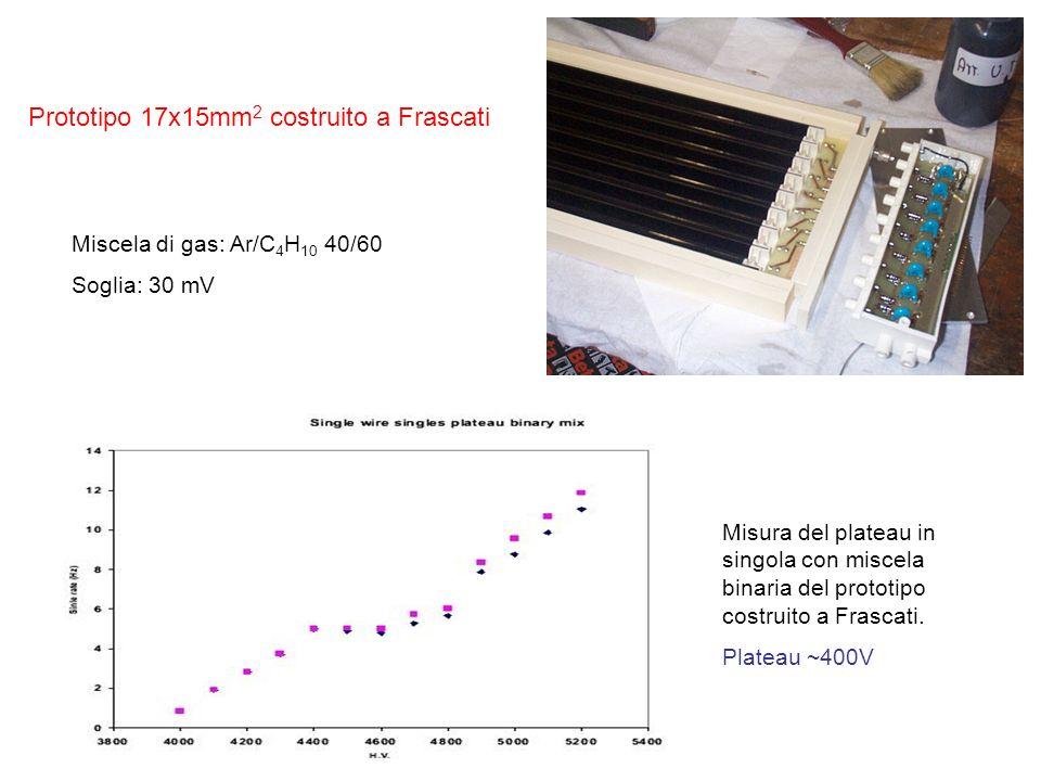 Prototipo 17x15mm 2 costruito a Frascati Miscela di gas: Ar/C 4 H 10 40/60 Soglia: 30 mV Misura del plateau in singola con miscela binaria del prototi