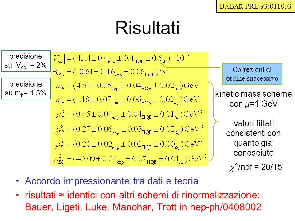 Risultati Accordo impressionante tra dati e teoria risultati identici con altri schemi di rinormalizzazione: Bauer, Ligeti, Luke, Manohar, Trott in hep-ph/0408002 kinetic mass scheme con μ=1 GeV Valori fittati consistenti con quanto gia conosciuto 2 /ndf = 20/15 Correzioni di ordine successivo B A B AR PRL 93:011803 precisione su m b = 1.5% precisione su |V cb | = 2%