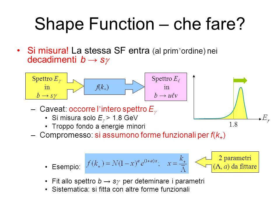 Shape Function – che fare. Si misura.