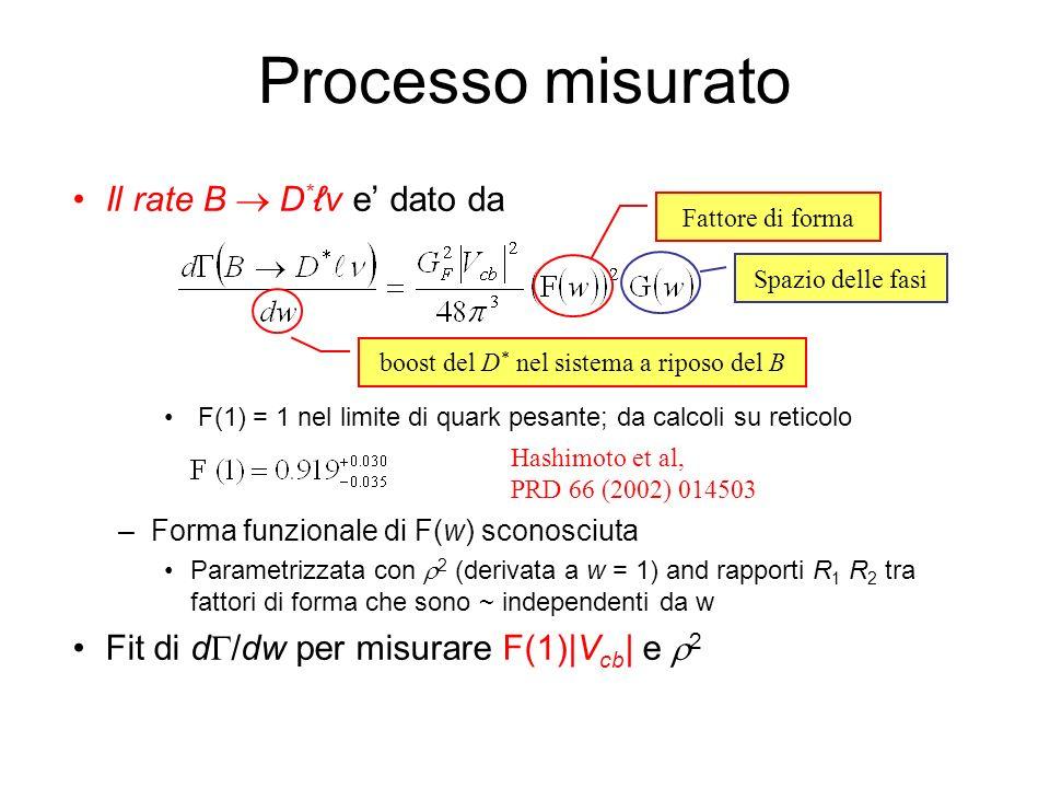 Processo misurato Il rate B D *v e dato da F(1) = 1 nel limite di quark pesante; da calcoli su reticolo –Forma funzionale di F(w) sconosciuta Parametrizzata con 2 (derivata a w = 1) and rapporti R 1 R 2 tra fattori di forma che sono ~ independenti da w Fit di d /dw per misurare F(1)|V cb | e 2 Spazio delle fasi Fattore di forma boost del D * nel sistema a riposo del B Hashimoto et al, PRD 66 (2002) 014503