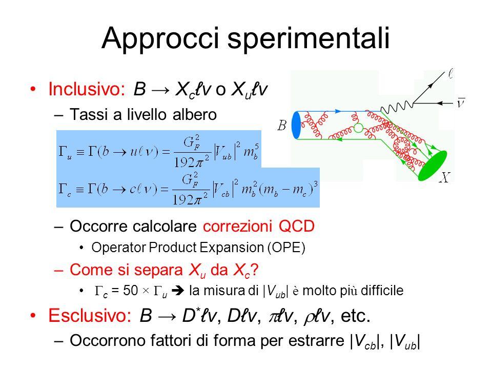 Approcci sperimentali Inclusivo: B X c v o X u v –Tassi a livello albero –Occorre calcolare correzioni QCD Operator Product Expansion (OPE) –Come si separa X u da X c .