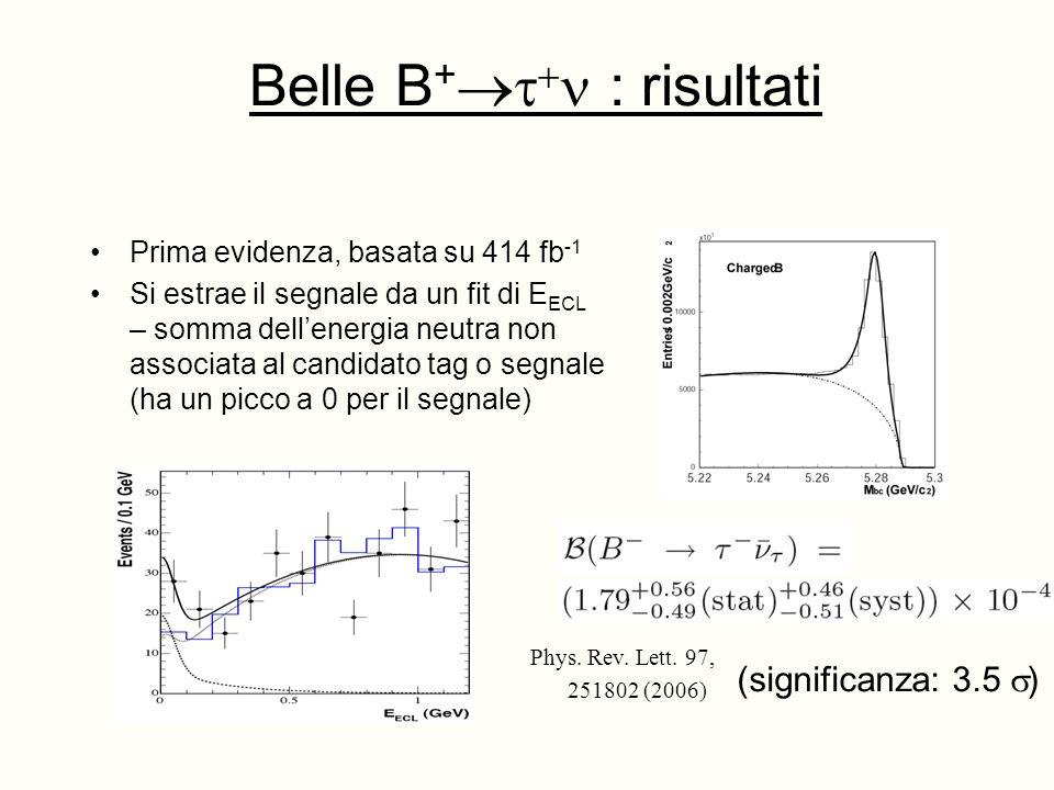 Belle B + : risultati Prima evidenza, basata su 414 fb -1 Si estrae il segnale da un fit di E ECL – somma dellenergia neutra non associata al candidato tag o segnale (ha un picco a 0 per il segnale) Phys.