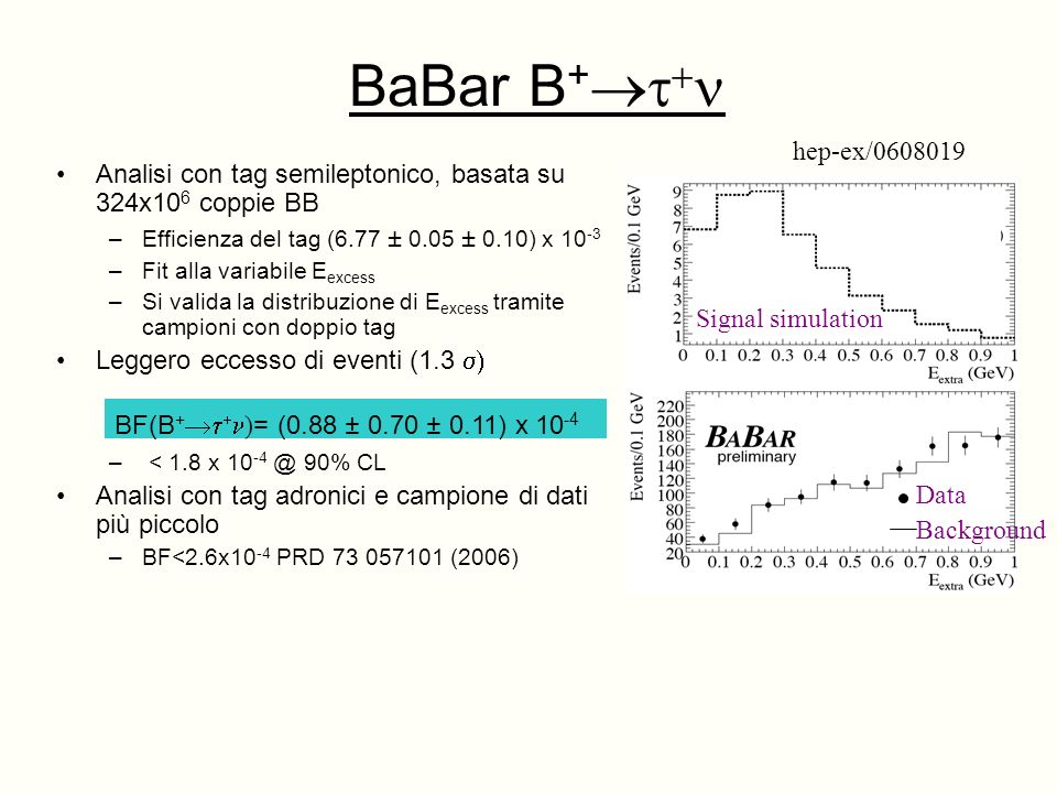 BaBar B + Analisi con tag semileptonico, basata su 324x10 6 coppie BB –Efficienza del tag (6.77 ± 0.05 ± 0.10) x 10 -3 –Fit alla variabile E excess –S