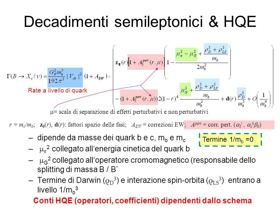 Decadimenti semileptonici & HQE –dipende da masse dei quark b e c, m b e m c – 2 collegato allenergia cinetica del quark b – G 2 collegato alloperatore cromomagnetico (responsabile dello splitting di massa B / B * –Termine di Darwin ( ρ D 3 ) e interazione spin-orbita ( ρ LS 3 ) entrano a livello 1/m b 3 = scala di separazione di effetti perturbativi e non perturbativi r = m c /m b ; z 0 (r), d(r): fattori spazio delle fasi; A EW = correzioni EW; A pert = corr.
