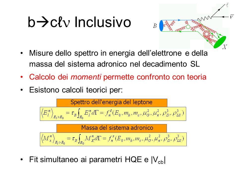 b c ν Inclusivo Misure dello spettro in energia dellelettrone e della massa del sistema adronico nel decadimento SL Calcolo dei momenti permette confronto con teoria Esistono calcoli teorici per: Fit simultaneo ai parametri HQE e |V cb | Massa del sistema adronico Spettro dellenergia del leptone