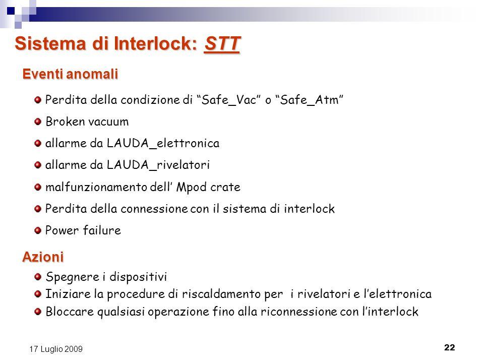 22 17 Luglio 2009 Eventi anomali Perdita della condizione di Safe_Vac o Safe_Atm Broken vacuum allarme da LAUDA_elettronica allarme da LAUDA_rivelator