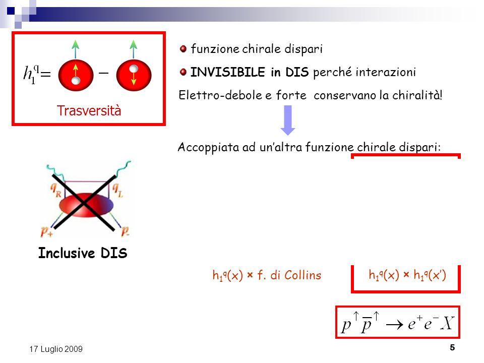 5 17 Luglio 2009 Trasversità funzione chirale dispari INVISIBILE in DIS perché interazioni Elettro-debole e forte conservano la chiralità! Accoppiata