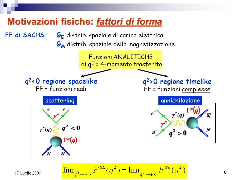 6 17 Luglio 2009 Motivazioni fisiche: fattori di forma G E distrib. spaziale di carica elettrica G M distrib. spaziale della magnetizzazione FF di SAC