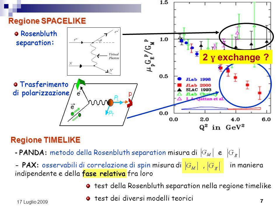 7 17 Luglio 2009 Regione SPACELIKE Rosenbluth separation : Trasferimento di polarizzazione Regione TIMELIKE - PANDA: metodo della Rosenbluth separatio