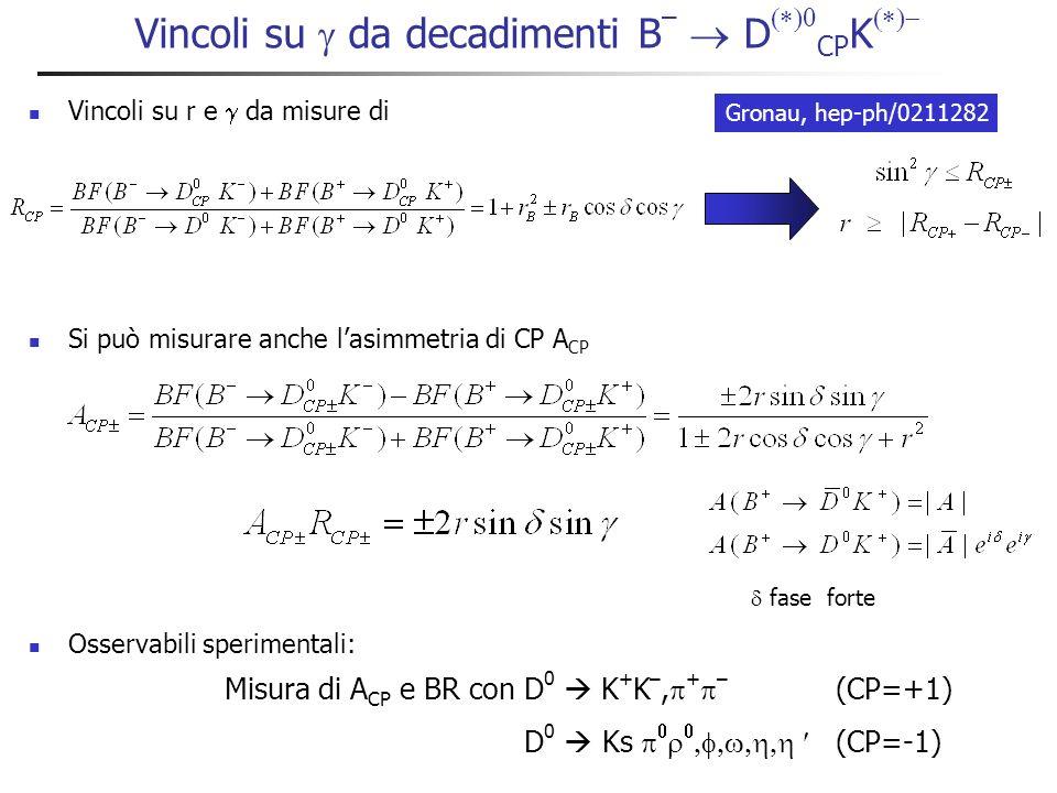 Il metodo di Gronau-Wyler-London in B D K La sensibilità dipende molto da r B Differenze significative se r B = 0.1 o r B = 0.2 Occorre misurare 6 amp