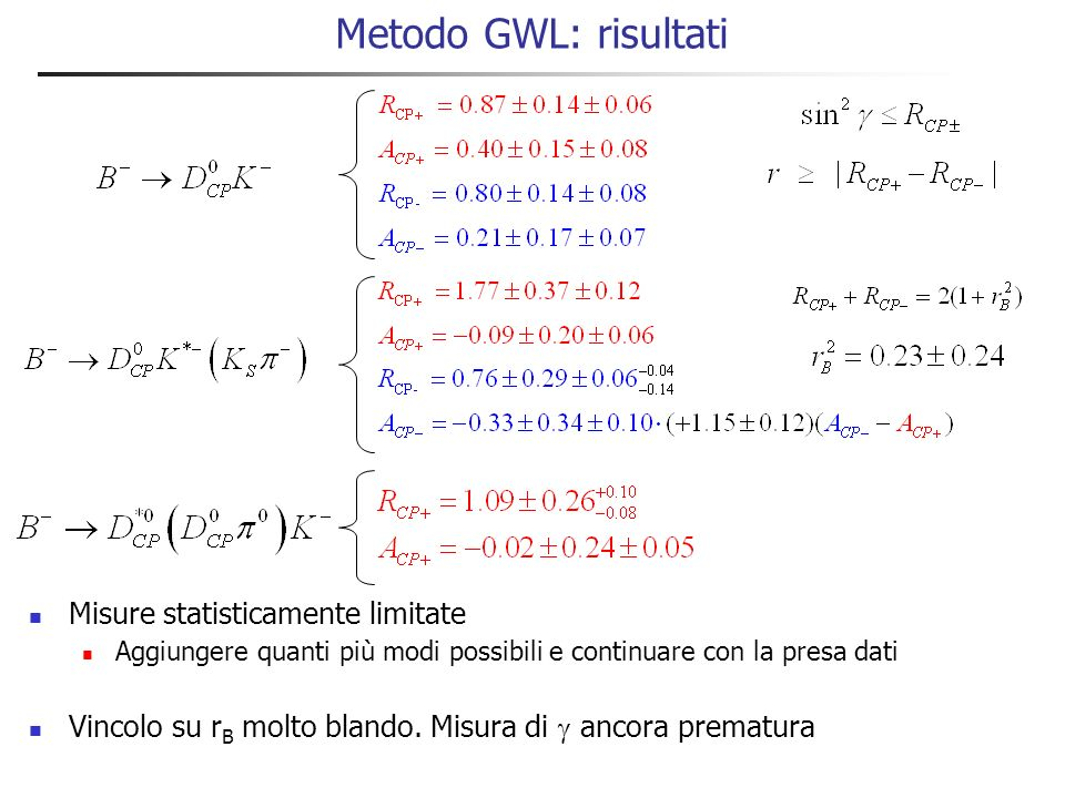 Campione B – D 0 K *–, K K S 227M B B m ES (GeV/c 2 ) ControlloCP=+1CP=-1 Eventi 498 2934.4 6.915.1 5.8 m ES (GeV/c 2 )