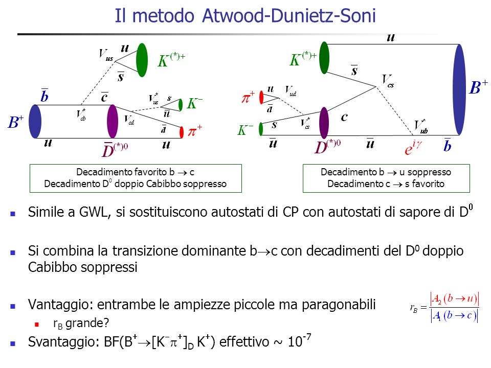 Metodo Atwood-Dunietz-Soni applicato a B + D 0 K +