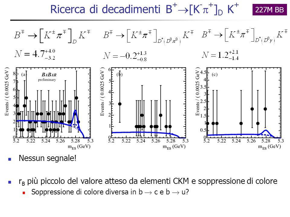 Osservabili nel metodo ADS 2 osservabili legate a numero di eventi nei diversi modi: 3 incognite da determinare Rapporto r B Angolo Differenza di fase