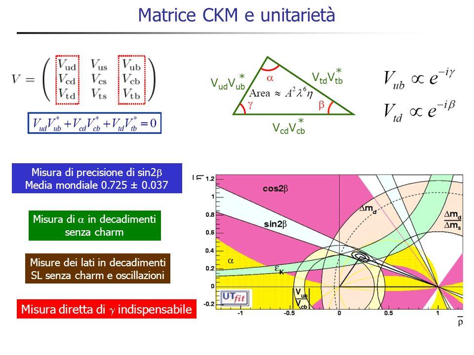 Matrice CKM e unitarietà Misura di precisione di sin2 Media mondiale 0.725 ± 0.037 Misura di in decadimenti senza charm Misura diretta di indispensabile Misure dei lati in decadimenti SL senza charm e oscillazioni
