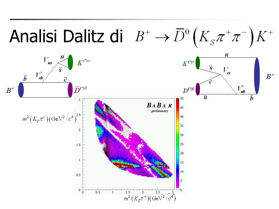 Limiti su r B dal metodo ADS con B + [K - + ] D K +