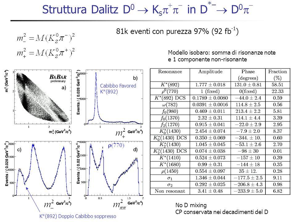 Interferenza in B – D 0 [K s ] K – Probabilmente il metodo migliore per misurare Si misura e Solo 2 ambiguità discrete in ! Sensibilità a varia muoven
