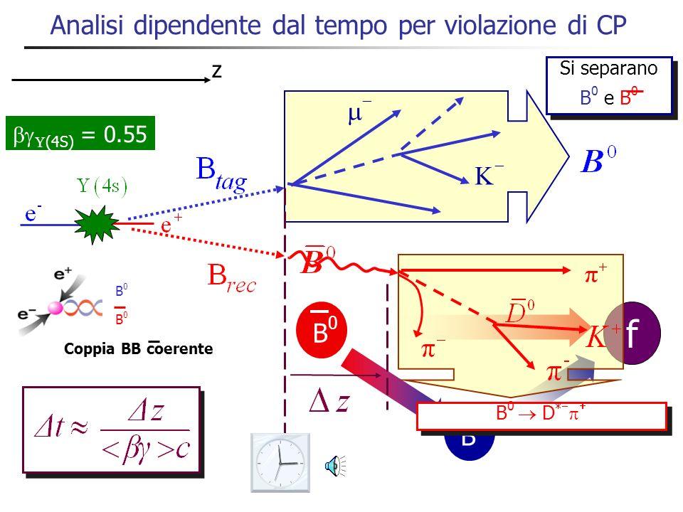 Vantaggio: branching fraction grande per il decadimento favorito (~3 x 10 -3 ) Svantaggio: BR piccolo per il decadimento soppresso (~10 -6 ) interferenza piccola e violazione di CP piccola.
