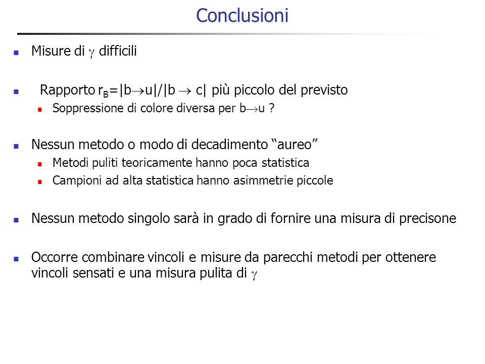 Confronto BaBar/Belle Ricerca di B D K sin( ) con B D Dalitz con B – D (*)0 [K s ] K – GLW con B + D (*)0 K (*)+ ADS con B + D (*)0 K + Precisione con