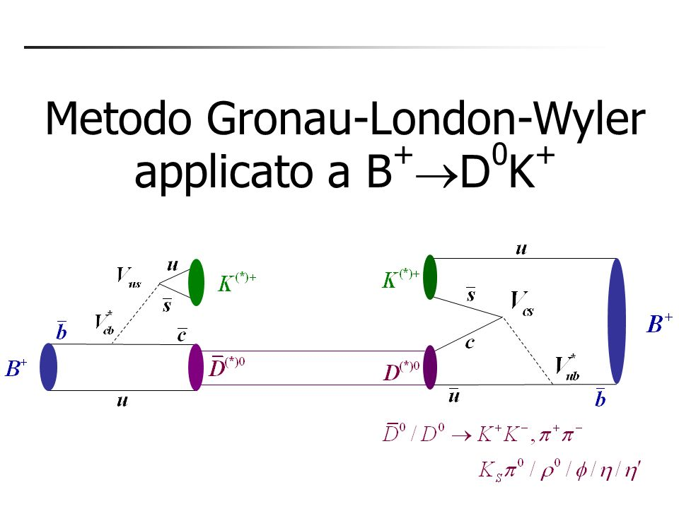 Separazione pione-kappa Fondamentale per distinguere B D dal più raro B D K Variabile discriminante: angolo di Cerenkov: Separazione K/ > 5 fino a p = 2.8 GeV/c Separazione K/ > 3 fino a p = 3.5 GeV/c