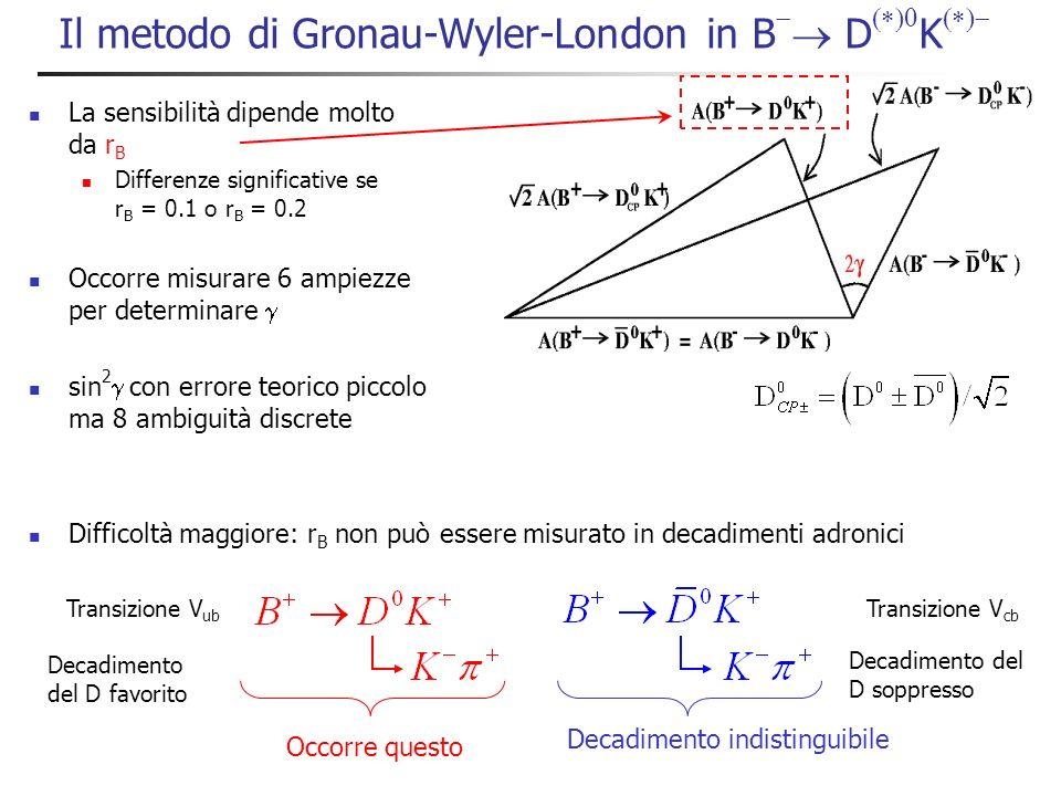 Il metodo di Gronau-Wyler-London in B D K La sensibilità dipende molto da r B Differenze significative se r B = 0.1 o r B = 0.2 Occorre misurare 6 ampiezze per determinare sin 2 con errore teorico piccolo ma 8 ambiguità discrete Difficoltà maggiore: r B non può essere misurato in decadimenti adronici Transizione V ub Decadimento del D favorito Transizione V cb Decadimento del D soppresso Occorre questo Decadimento indistinguibile