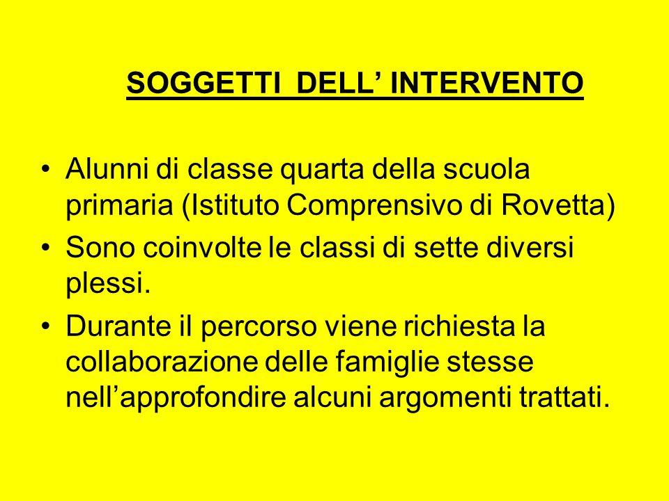 SOGGETTI DELL INTERVENTO Alunni di classe quarta della scuola primaria (Istituto Comprensivo di Rovetta) Sono coinvolte le classi di sette diversi plessi.