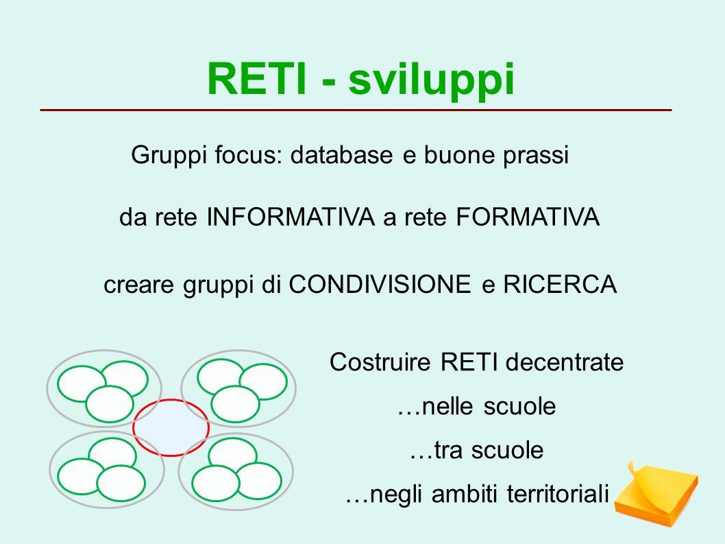 RETI - sviluppi Gruppi focus: database e buone prassi creare gruppi di CONDIVISIONE e RICERCA da rete INFORMATIVA a rete FORMATIVA Costruire RETI decentrate …nelle scuole …tra scuole …negli ambiti territoriali